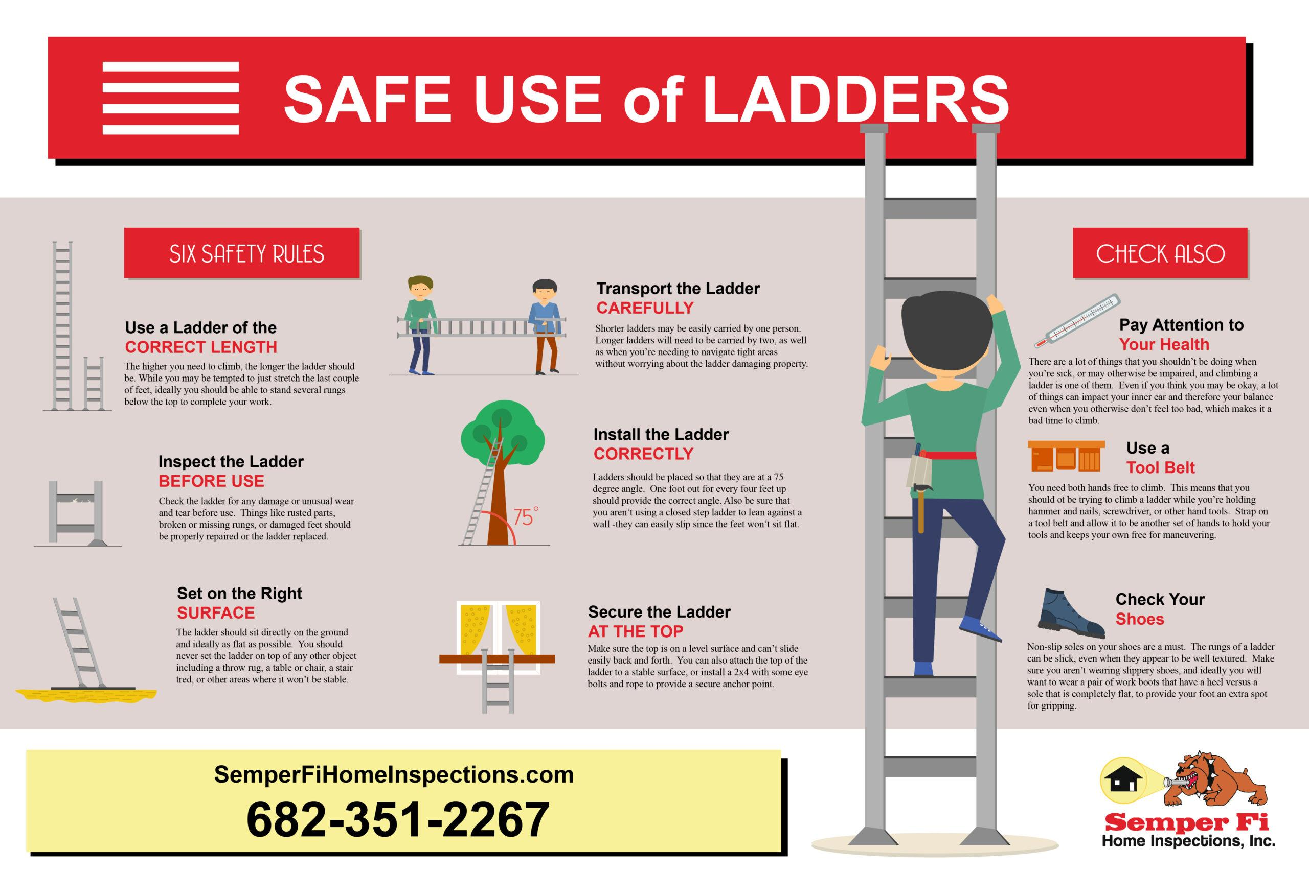 safe use of ladders